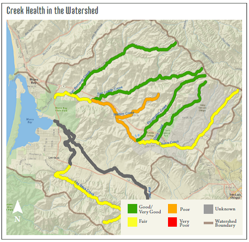 Map showing creek health in the water shed