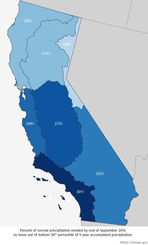 Precipitation need in California