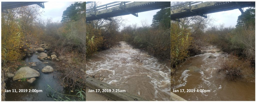 Our monitoring station on Chorro Creek before (left) and after (right) a week of rain