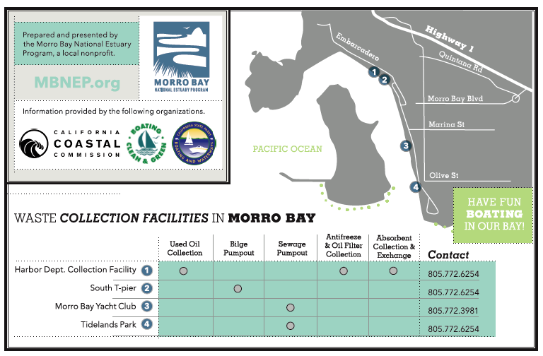 Clean boating resources on Morro Bay